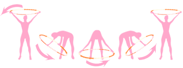 Dehnung der Bauch- und Oberschenkelmuskeln mit Hula hoop